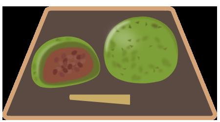 お皿と草餅