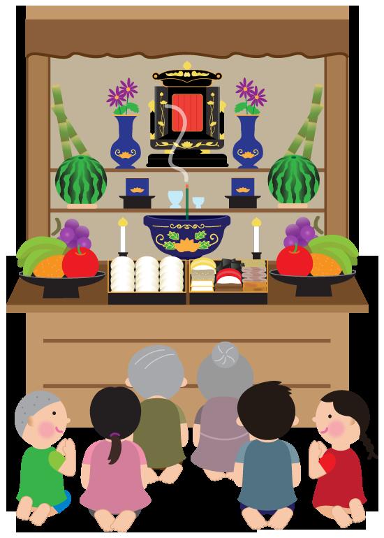 沖縄の旧盆ウークイ仏壇