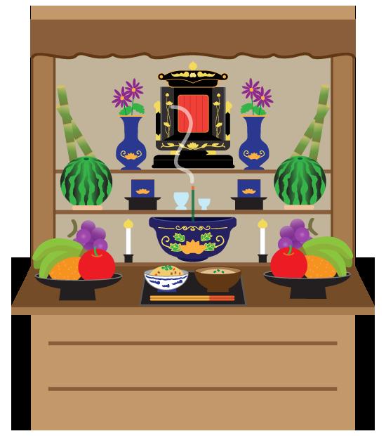 沖縄の旧盆ウンケー仏壇